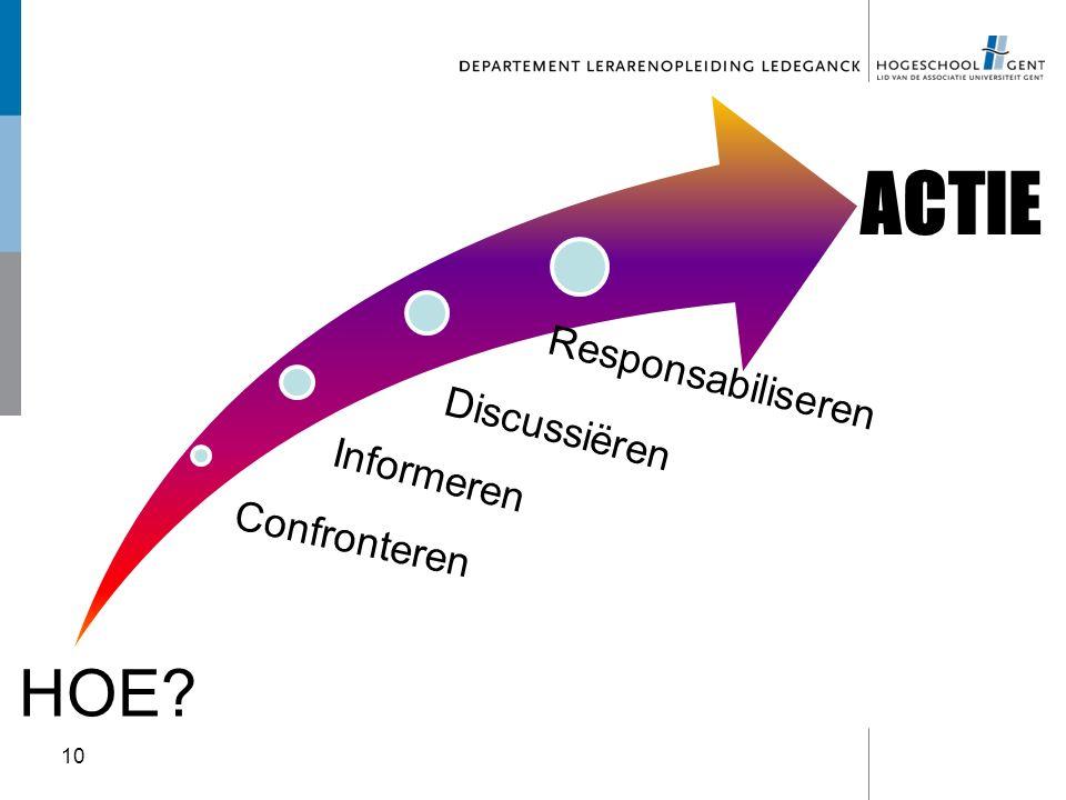 10 Confronteren Informeren Discussiëren Responsabiliseren HOE? ACTIE