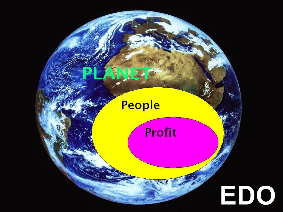Vakoverschrijdende collega's, op zoek! 7 economie Biologie Aardrijks -kunde EDO