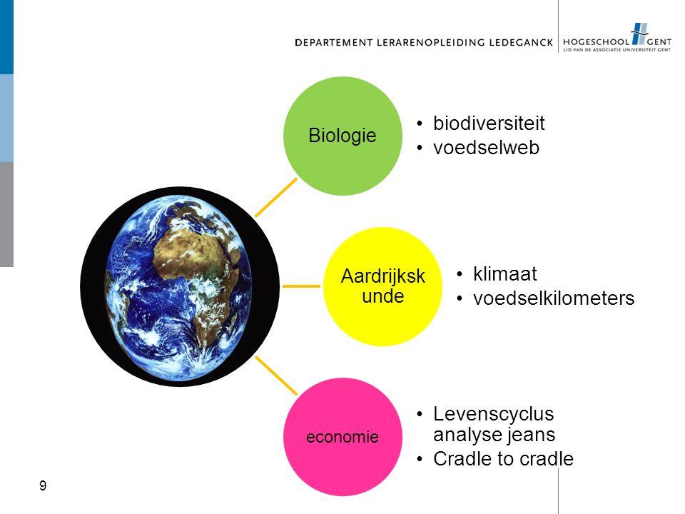 9 Biologie biodiversiteit voedselweb Aardrijksk unde klimaat voedselkilometers economie Levenscyclus analyse jeans Cradle to cradle