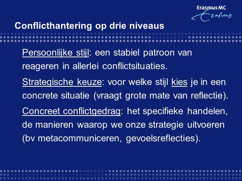 Dual concern model conflicthantering  1.Zorg voor eigen en andermans belang  2.