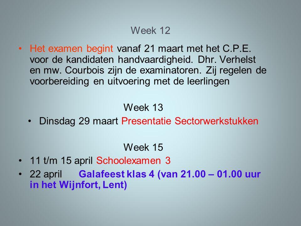 Week 12 Het examen begint vanaf 21 maart met het C.P.E. voor de kandidaten handvaardigheid. Dhr. Verhelst en mw. Courbois zijn de examinatoren. Zij re