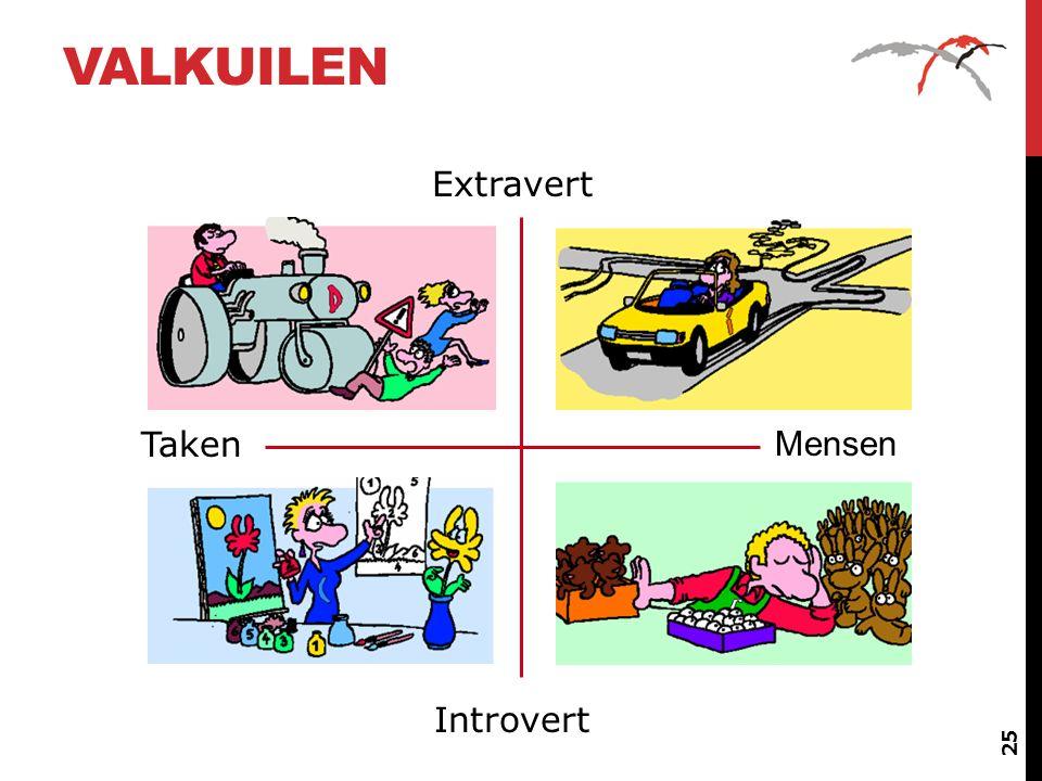 VALKUILEN 25 Extravert Introvert Mensen Taken