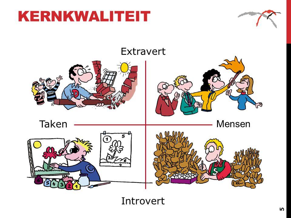 BASISGEDRAG (KERNKWALITEITEN) 6 Extravert Introvert Mensen Taken Directief Doelgericht Duidelijk Invloedrijk Interactief Impulsief Consciëntieus Consequent Correctief Stabiel Sociaal Samen