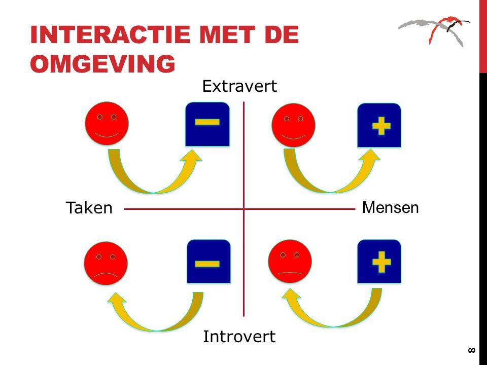 INTERACTIE MET DE OMGEVING 8 Extravert Introvert Mensen Taken
