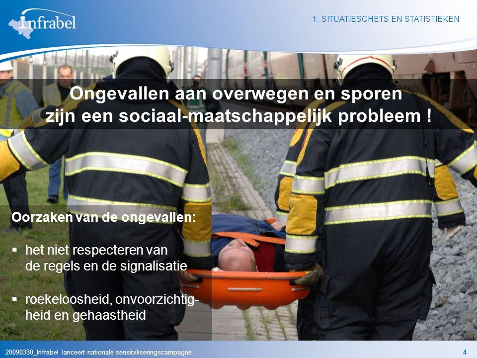 20090330_Infrabel lanceert nationale sensibiliseringscampagne4 1. SITUATIESCHETS EN STATISTIEKEN Oorzaken van de ongevallen:  het niet respecteren va