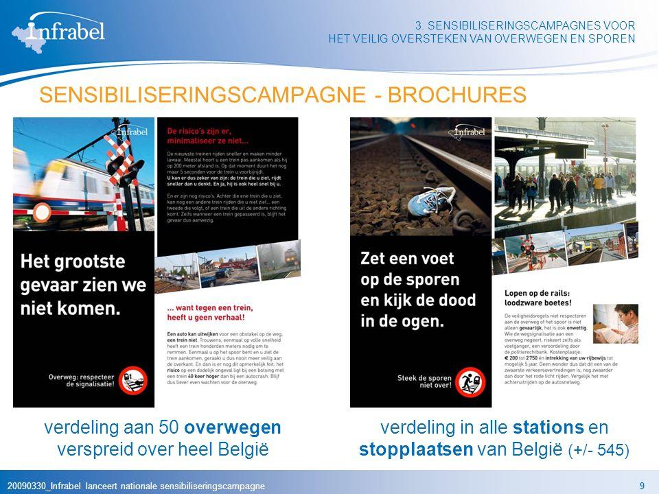 20090330_Infrabel lanceert nationale sensibiliseringscampagne9 SENSIBILISERINGSCAMPAGNE - BROCHURES verdeling aan 50 overwegen verspreid over heel Bel