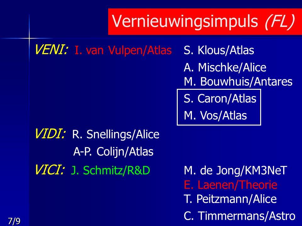 7/9 VENI: I. van Vulpen/AtlasS. Klous/Atlas A. Mischke/Alice M. Bouwhuis/Antares S. Caron/Atlas M. Vos/Atlas VIDI: R. Snellings/Alice A-P. Colijn/Atla