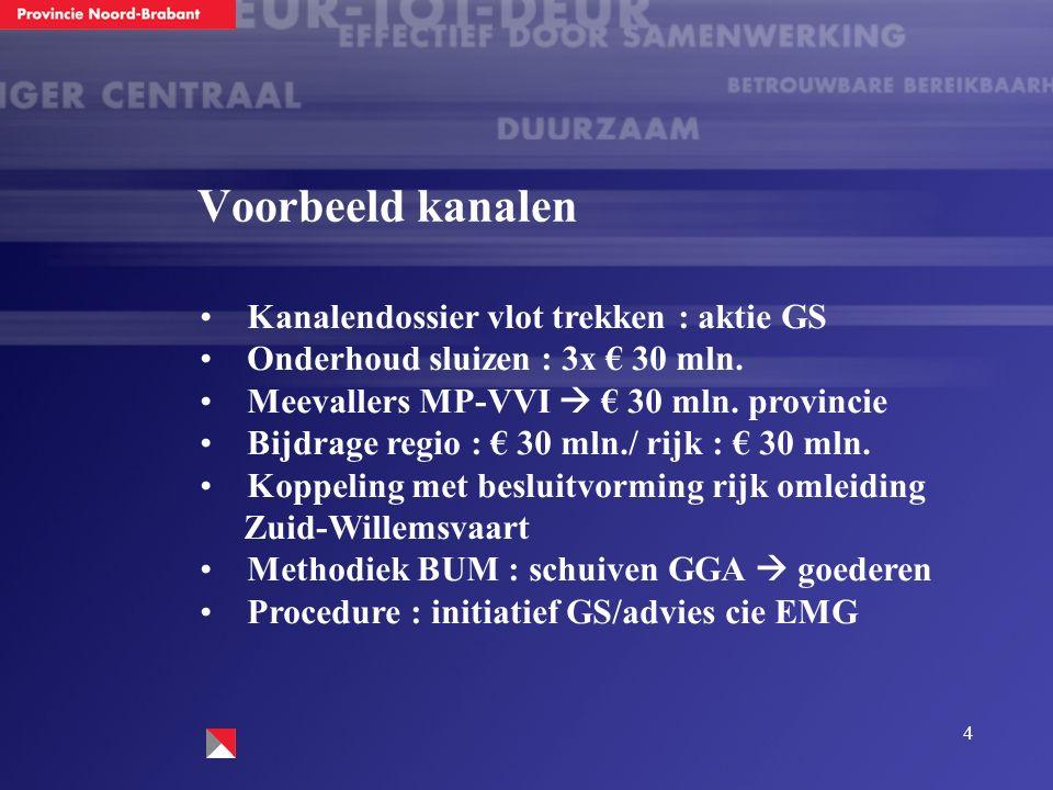 4 Voorbeeld kanalen Kanalendossier vlot trekken : aktie GS Onderhoud sluizen : 3x € 30 mln. Meevallers MP-VVI  € 30 mln. provincie Bijdrage regio : €