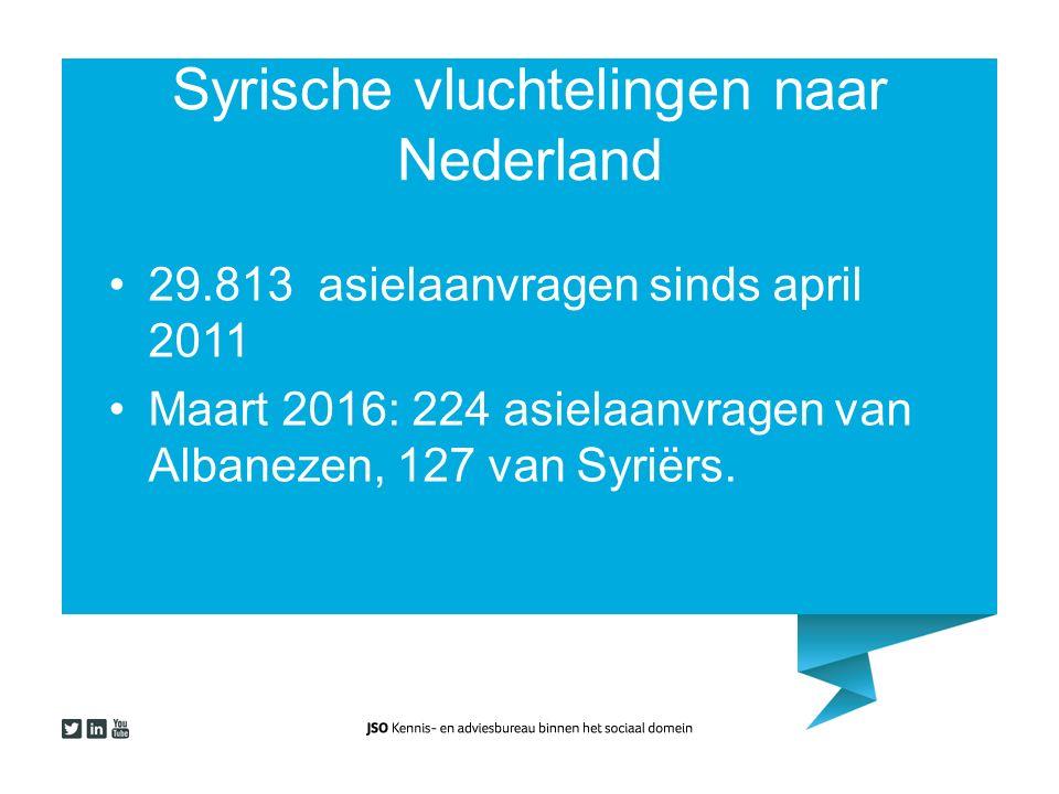 Syrische vluchtelingen naar Nederland 29.813 asielaanvragen sinds april 2011 Maart 2016: 224 asielaanvragen van Albanezen, 127 van Syriërs.