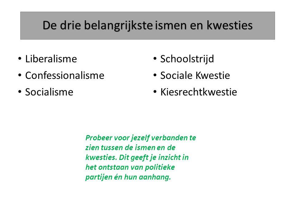 De drie belangrijkste ismen en kwesties Liberalisme Confessionalisme Socialisme Schoolstrijd Sociale Kwestie Kiesrechtkwestie Probeer voor jezelf verb
