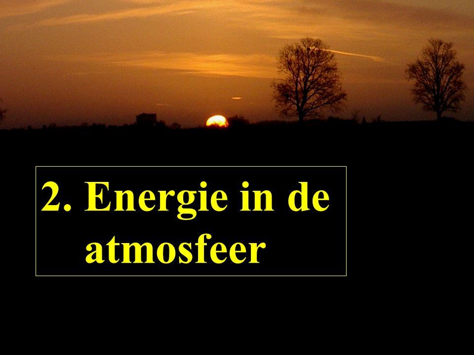 2. Energie in de atmosfeer
