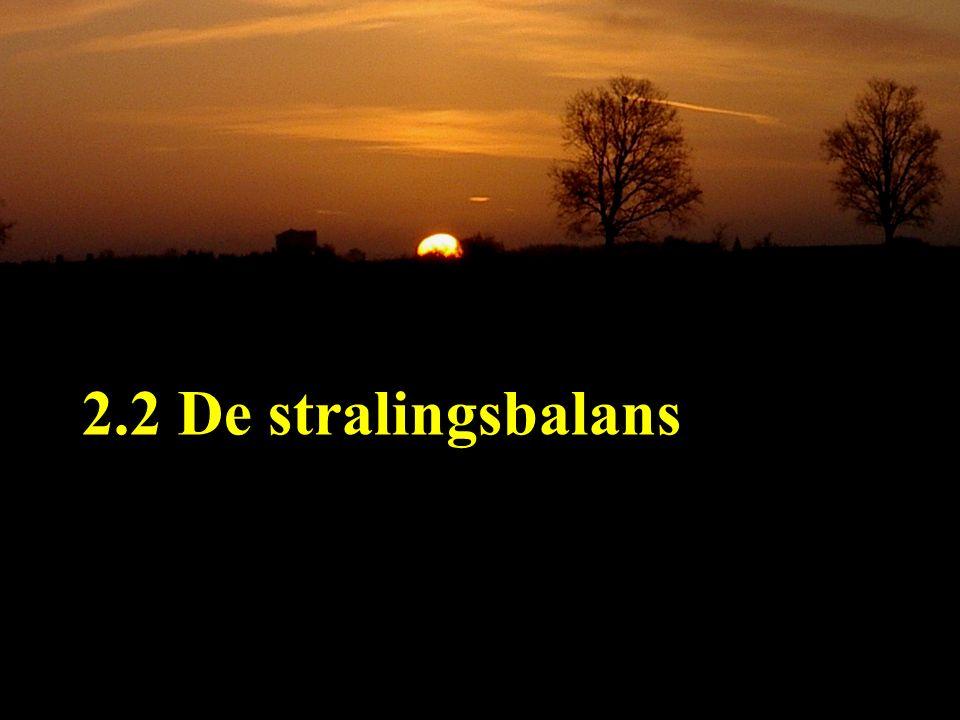 2.2 De stralingsbalans