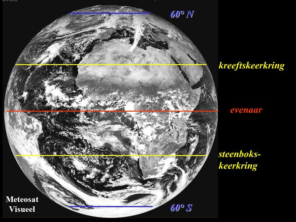 evenaar kreeftskeerkring steenboks- keerkring 60° N 60° S Meteosat Visueel