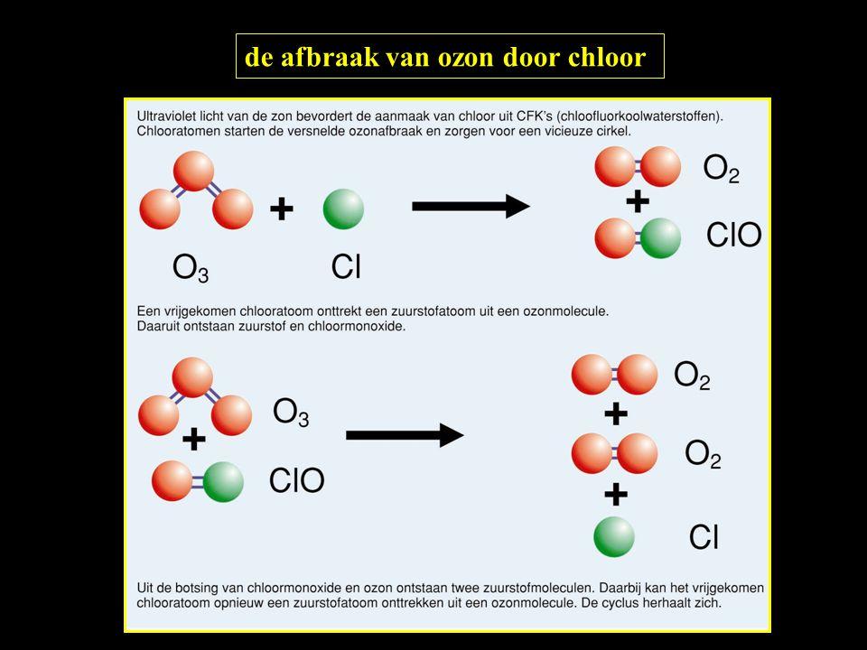 de afbraak van ozon door chloor
