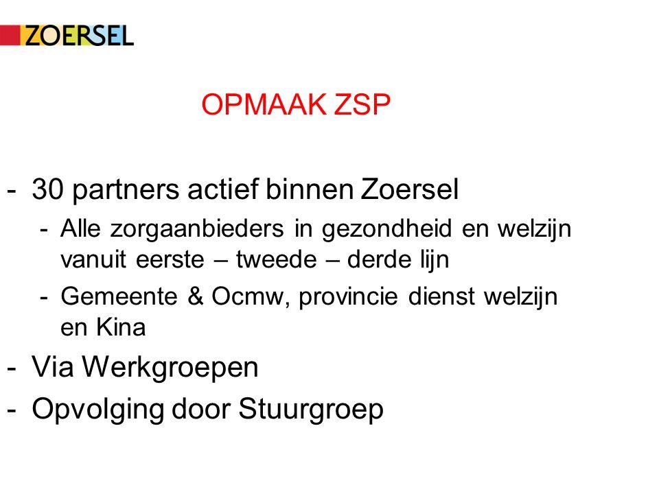 OPMAAK ZSP -30 partners actief binnen Zoersel -Alle zorgaanbieders in gezondheid en welzijn vanuit eerste – tweede – derde lijn -Gemeente & Ocmw, provincie dienst welzijn en Kina -Via Werkgroepen -Opvolging door Stuurgroep