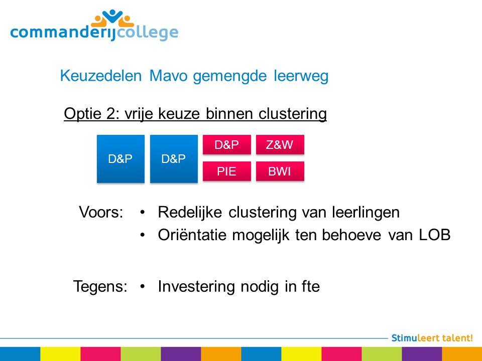 Optie 2: vrije keuze binnen clustering Voors:Redelijke clustering van leerlingen Oriëntatie mogelijk ten behoeve van LOB Tegens:Investering nodig in fte D&P PIE Z&W BWI Keuzedelen Mavo gemengde leerweg