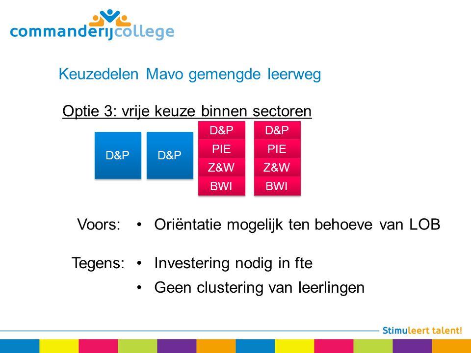 Optie 3: vrije keuze binnen sectoren Voors: Geen clustering van leerlingen Oriëntatie mogelijk ten behoeve van LOB Tegens:Investering nodig in fte D&P PIE Z&W BWI Keuzedelen Mavo gemengde leerweg D&P PIE Z&W BWI