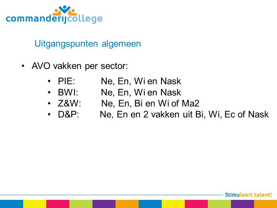 Uitgangspunten algemeen AVO vakken per sector: PIE: Ne, En, Wi en Nask BWI: Ne, En, Wi en Nask Z&W: Ne, En, Bi en Wi of Ma2 D&P: Ne, En en 2 vakken uit Bi, Wi, Ec of Nask
