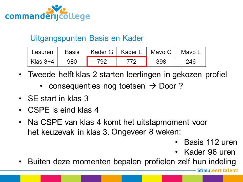 Uitgangspunten Basis en Kader Na CSPE van klas 4 komt het uitstapmoment voor het keuzevak in klas 3. CSPE is eind klas 4 SE start in klas 3 LesurenBas