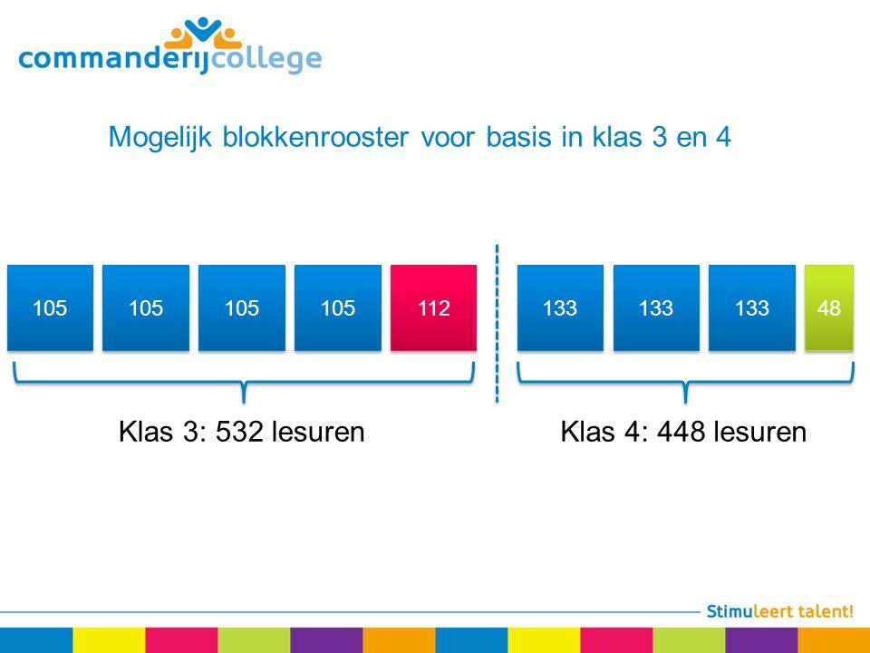 Mogelijk blokkenrooster voor basis in klas 3 en 4 105 112 133 48 105 Klas 3: 532 lesurenKlas 4: 448 lesuren