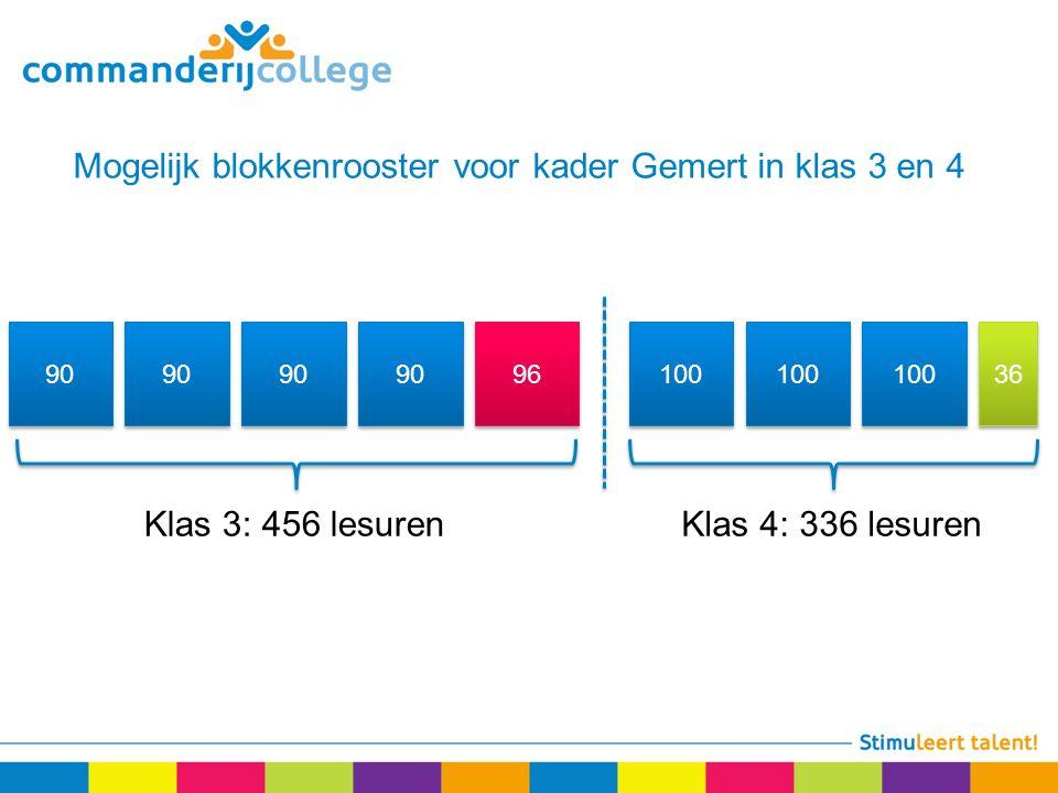 Mogelijk blokkenrooster voor kader Gemert in klas 3 en 4 90 96 100 36 90 Klas 3: 456 lesurenKlas 4: 336 lesuren