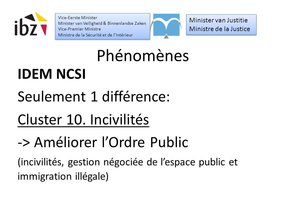 Phénomènes IDEM NCSI Seulement 1 différence: Cluster 10.