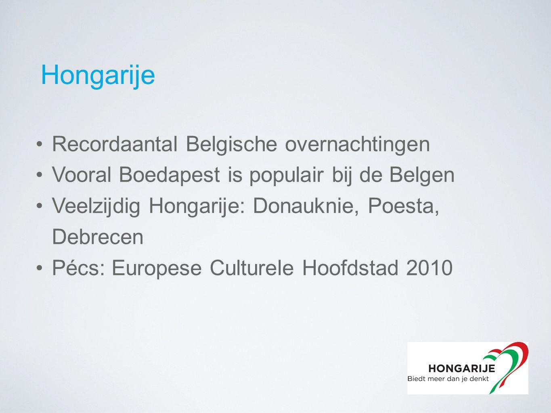Hongarije Recordaantal Belgische overnachtingen Vooral Boedapest is populair bij de Belgen Veelzijdig Hongarije: Donauknie, Poesta, Debrecen Pécs: Europese Culturele Hoofdstad 2010