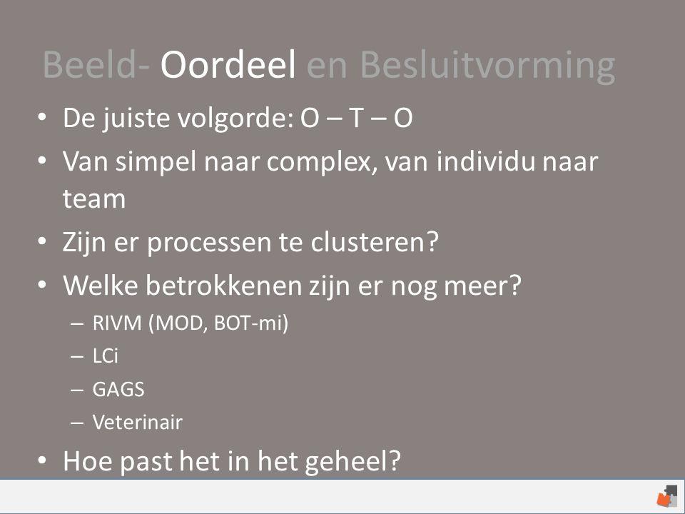 Beeld- Oordeel en Besluitvorming De juiste volgorde: O – T – O Van simpel naar complex, van individu naar team Zijn er processen te clusteren.