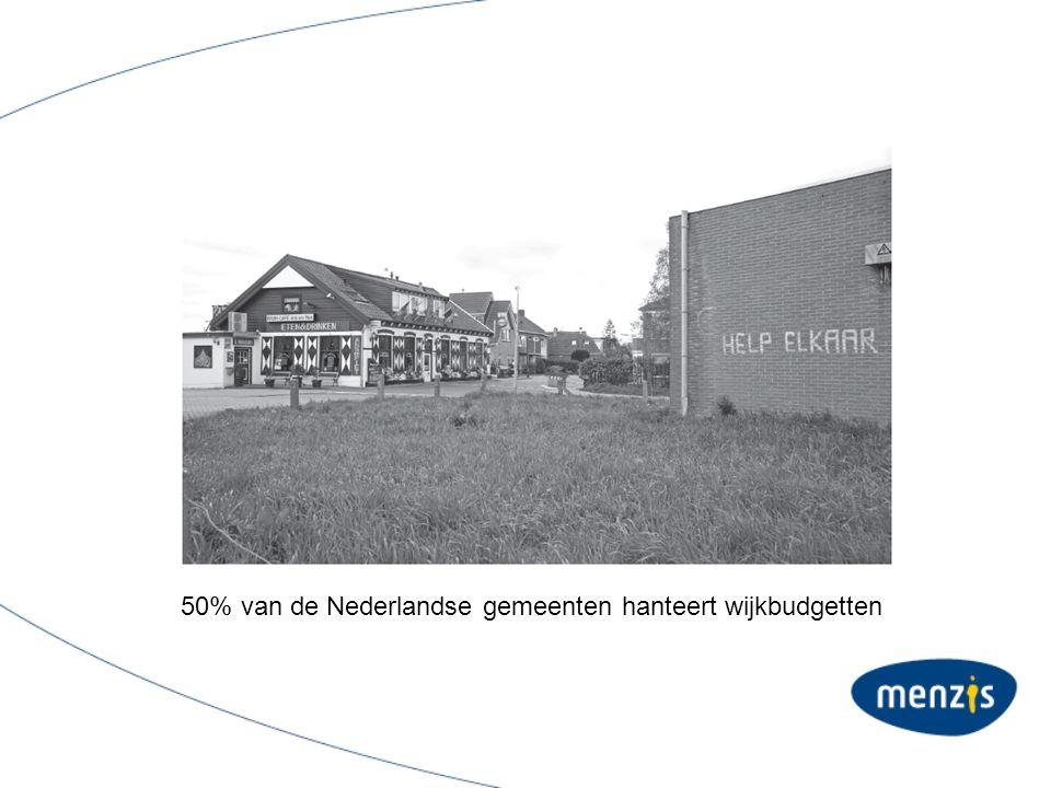 50% van de Nederlandse gemeenten hanteert wijkbudgetten