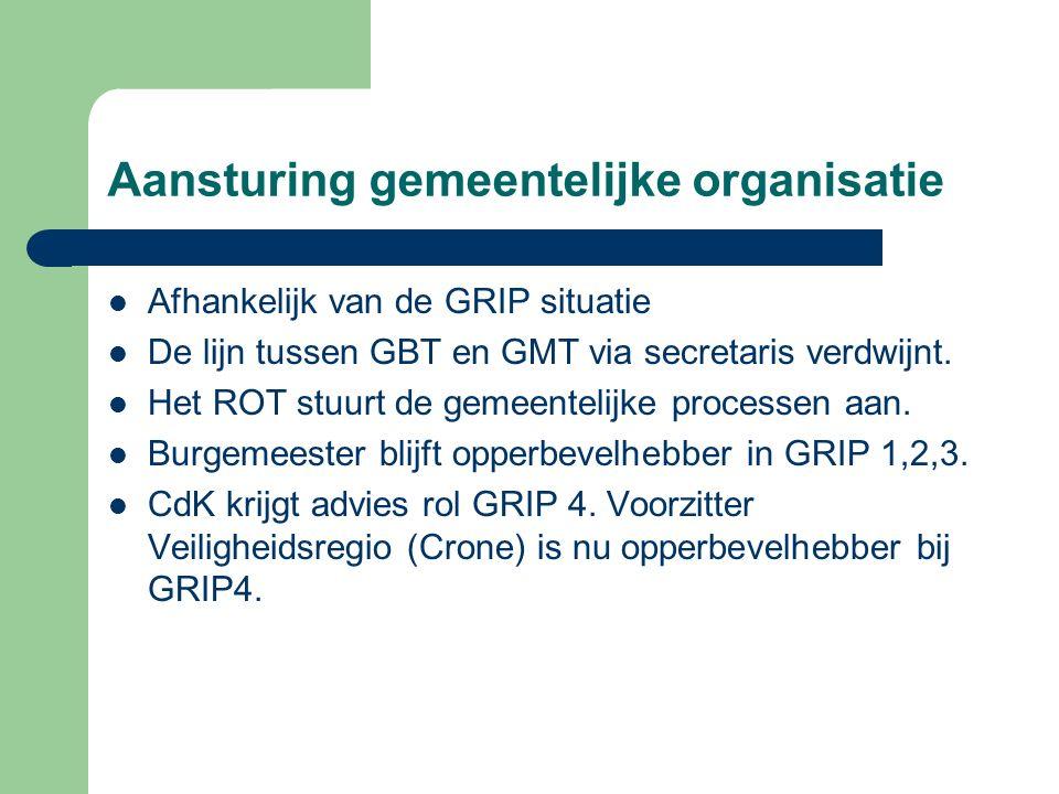 Aansturing gemeentelijke organisatie Afhankelijk van de GRIP situatie De lijn tussen GBT en GMT via secretaris verdwijnt. Het ROT stuurt de gemeenteli