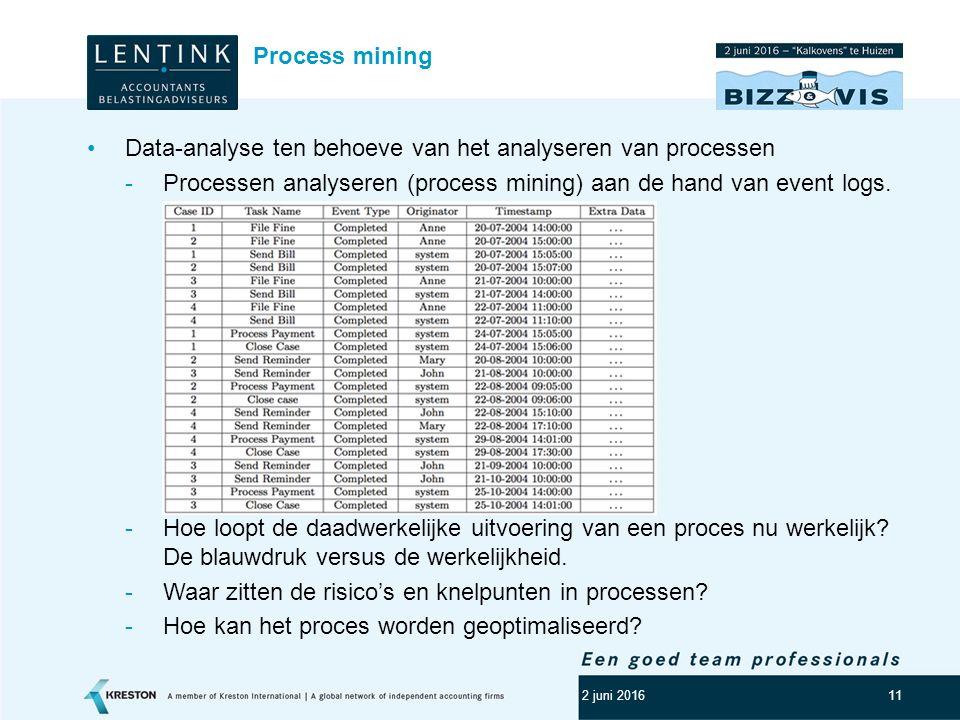 12 Process mining 2 juni 2016
