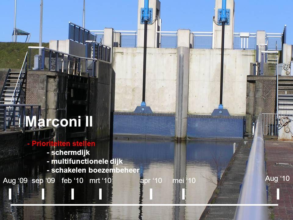 Marconi II - Prioriteiten stellen - schermdijk - multifunctionele dijk - schakelen boezembeheer Aug '09sep '09apr '10 Aug '10 mei '10mrt '10feb '10