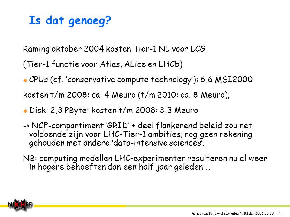 Arjen van Rijn – stafoverleg NIKHEF 2005.03.10 - 4 Is dat genoeg.