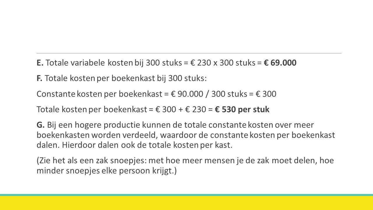E. Totale variabele kosten bij 300 stuks = € 230 x 300 stuks = € 69.000 F.