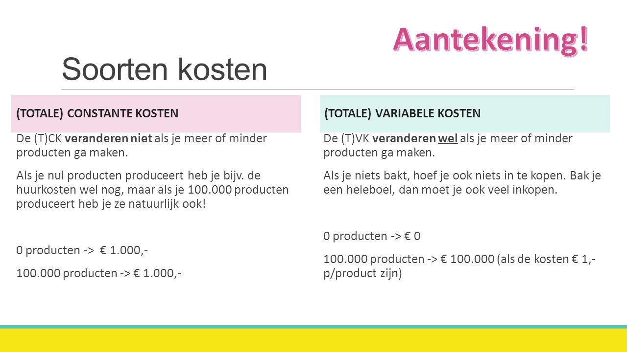 Soorten kosten (TOTALE) CONSTANTE KOSTEN(TOTALE) VARIABELE KOSTEN De (T)CK veranderen niet als je meer of minder producten ga maken.