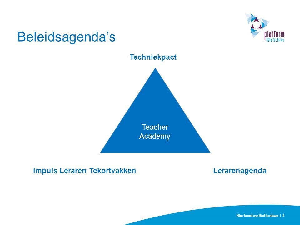 Hier komt uw titel te staan | 4 Beleidsagenda's Techniekpact Impuls Leraren TekortvakkenLerarenagenda Teacher Academy