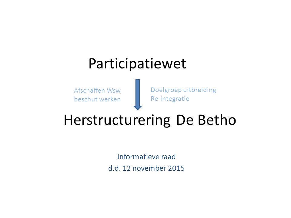 Herstructurering De Betho Informatieve raad d.d.
