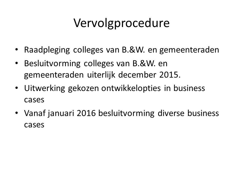 Vervolgprocedure Raadpleging colleges van B.&W. en gemeenteraden Besluitvorming colleges van B.&W.