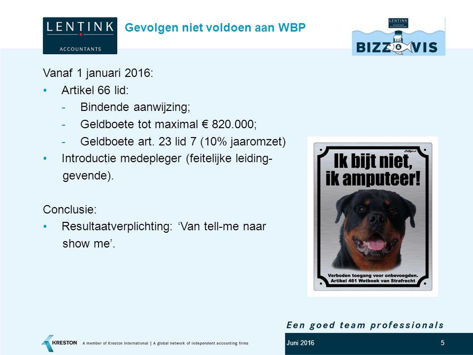 Logo klant 5 Vanaf 1 januari 2016: Artikel 66 lid: -Bindende aanwijzing; -Geldboete tot maximal € 820.000; -Geldboete art. 23 lid 7 (10% jaaromzet) In