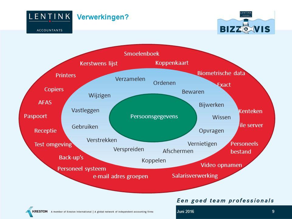 Logo klant 20 Registratie: -Vastleggen passende technische en organisatorische maatregelen; -Vastleggen transparantie; -Vastleggen bewijs van effectieve werking.