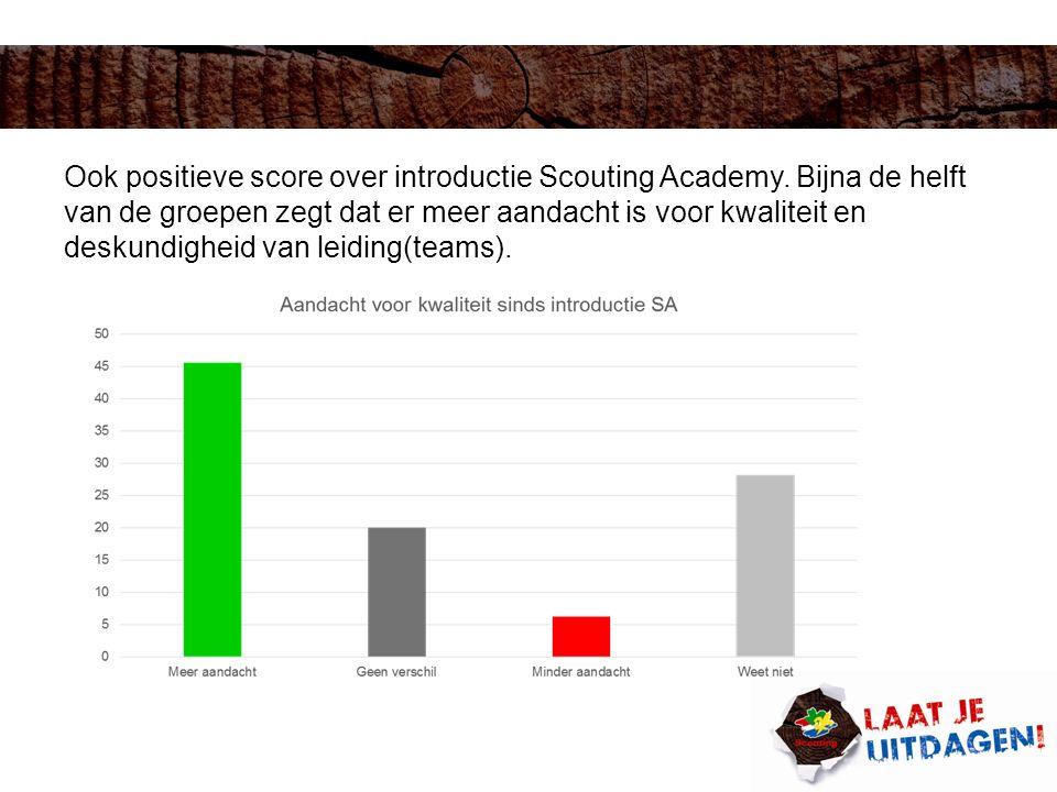 Ook positieve score over introductie Scouting Academy.
