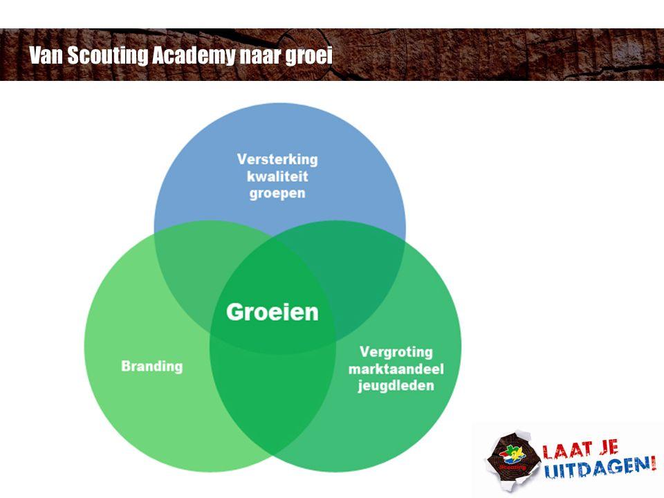 Van Scouting Academy naar groei