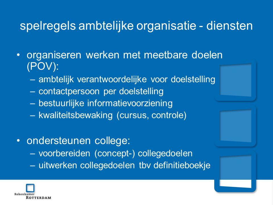 spelregels ambtelijke organisatie - diensten organiseren werken met meetbare doelen (POV): –ambtelijk verantwoordelijke voor doelstelling –contactpers