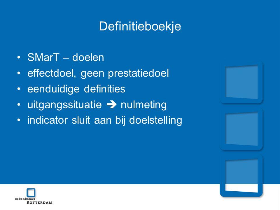 Definitieboekje SMarT – doelen effectdoel, geen prestatiedoel eenduidige definities uitgangssituatie  nulmeting indicator sluit aan bij doelstelling