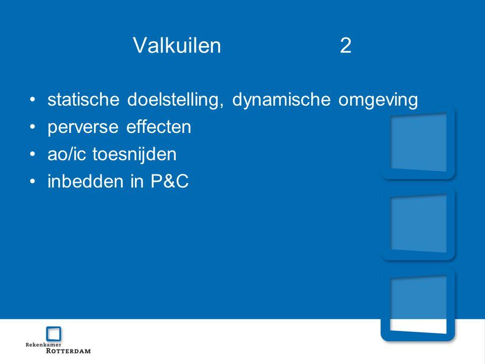 Valkuilen 2 statische doelstelling, dynamische omgeving perverse effecten ao/ic toesnijden inbedden in P&C