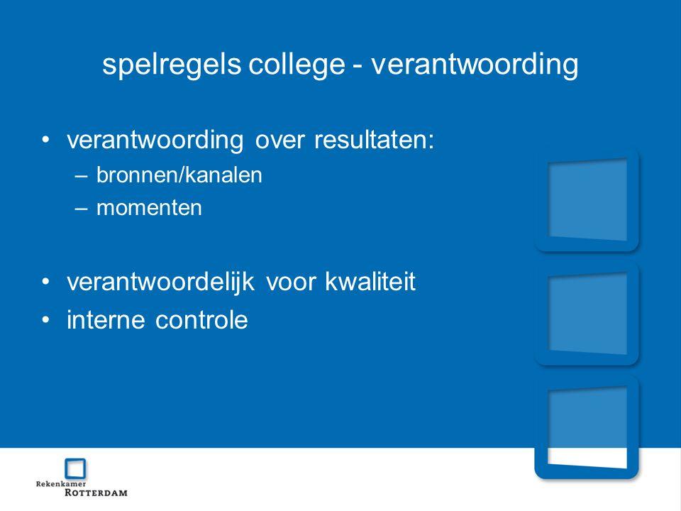 spelregels college - verantwoording verantwoording over resultaten: –bronnen/kanalen –momenten verantwoordelijk voor kwaliteit interne controle