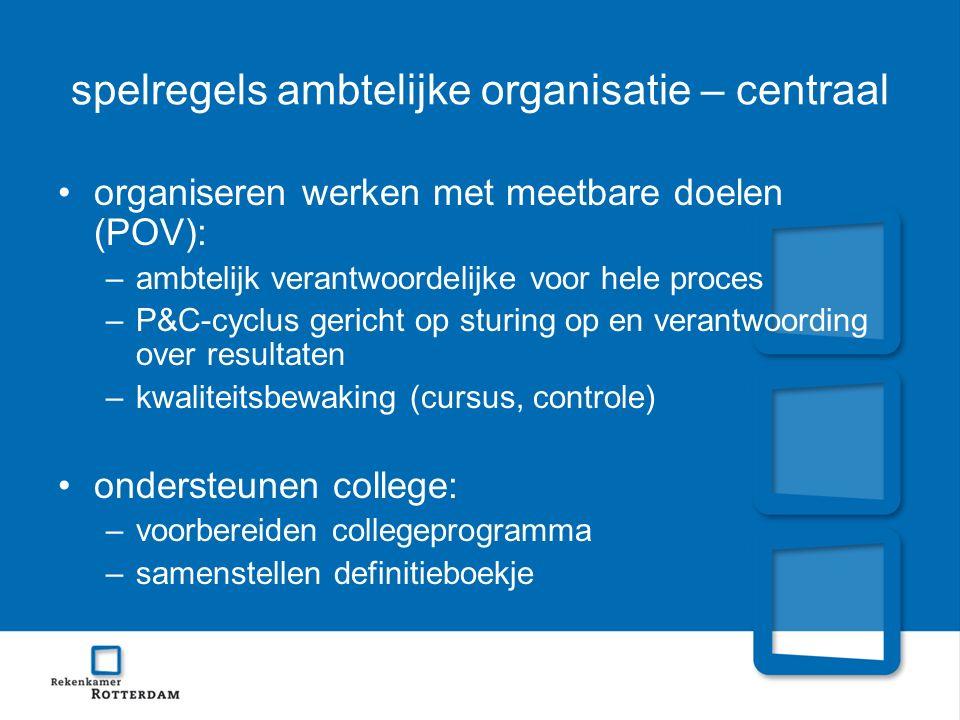 spelregels ambtelijke organisatie – centraal organiseren werken met meetbare doelen (POV): –ambtelijk verantwoordelijke voor hele proces –P&C-cyclus g