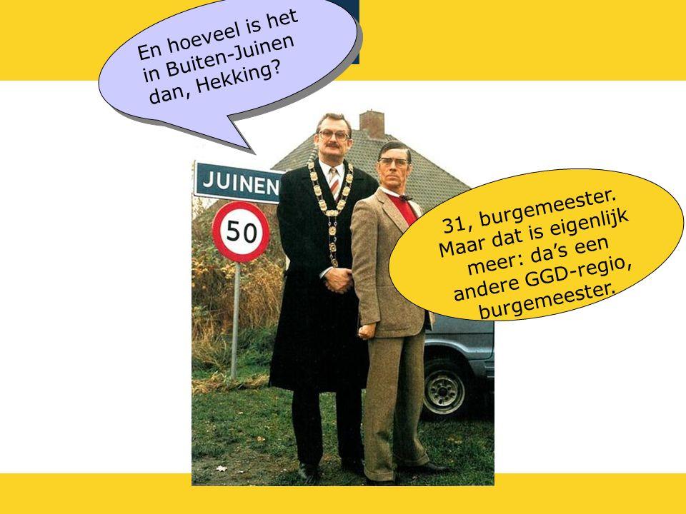 En hoeveel is het in Buiten-Juinen dan, Hekking? 31, burgemeester. Maar dat is eigenlijk meer: da's een andere GGD-regio, burgemeester.