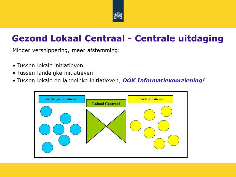 Gezond Lokaal Centraal - Centrale uitdaging Minder versnippering, meer afstemming: Tussen lokale initiatieven Tussen landelijke initiatieven Tussen lo
