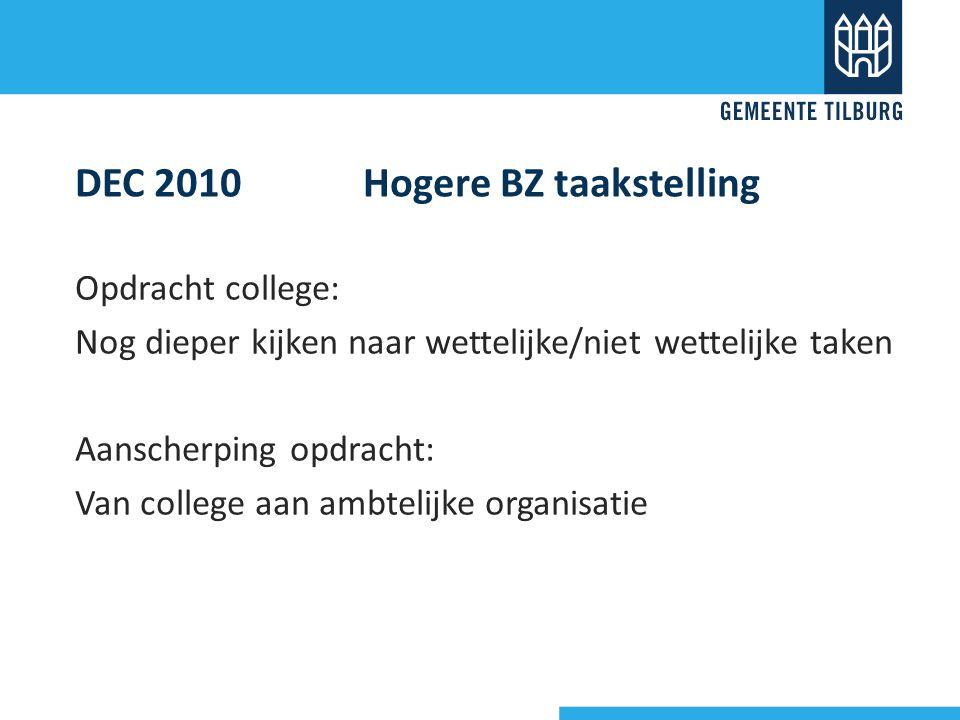 DEC 2010 Hogere BZ taakstelling Opdracht college: Nog dieper kijken naar wettelijke/niet wettelijke taken Aanscherping opdracht: Van college aan ambtelijke organisatie